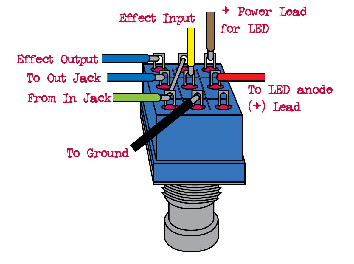 Diagram on how to wire 3PDT footswitch | 3PDT Footswitch
