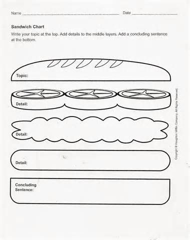 image detail for esl trail what are graphic organizers  sandwich graphic organizer for writing good paragraphs i have always liked the sandwich metaphor if the bottom piece of b is not there