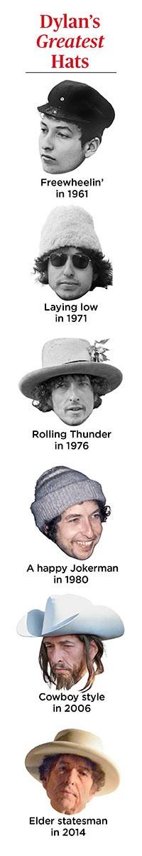 Bob Dylan's greatest hats!