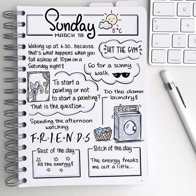 voor je reis plakboeken? Printables, Fonts  Planner Fun
