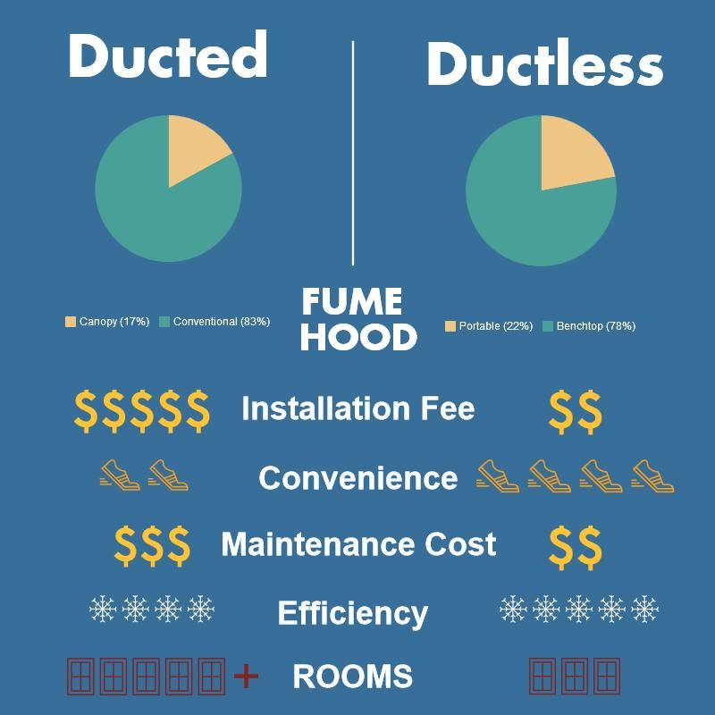 Heat Pump Reviews And Prices 2020 Heat Pump Ductless Ductless