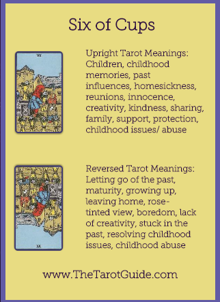Six of Cups Tarot Flashcard showing the best keyword