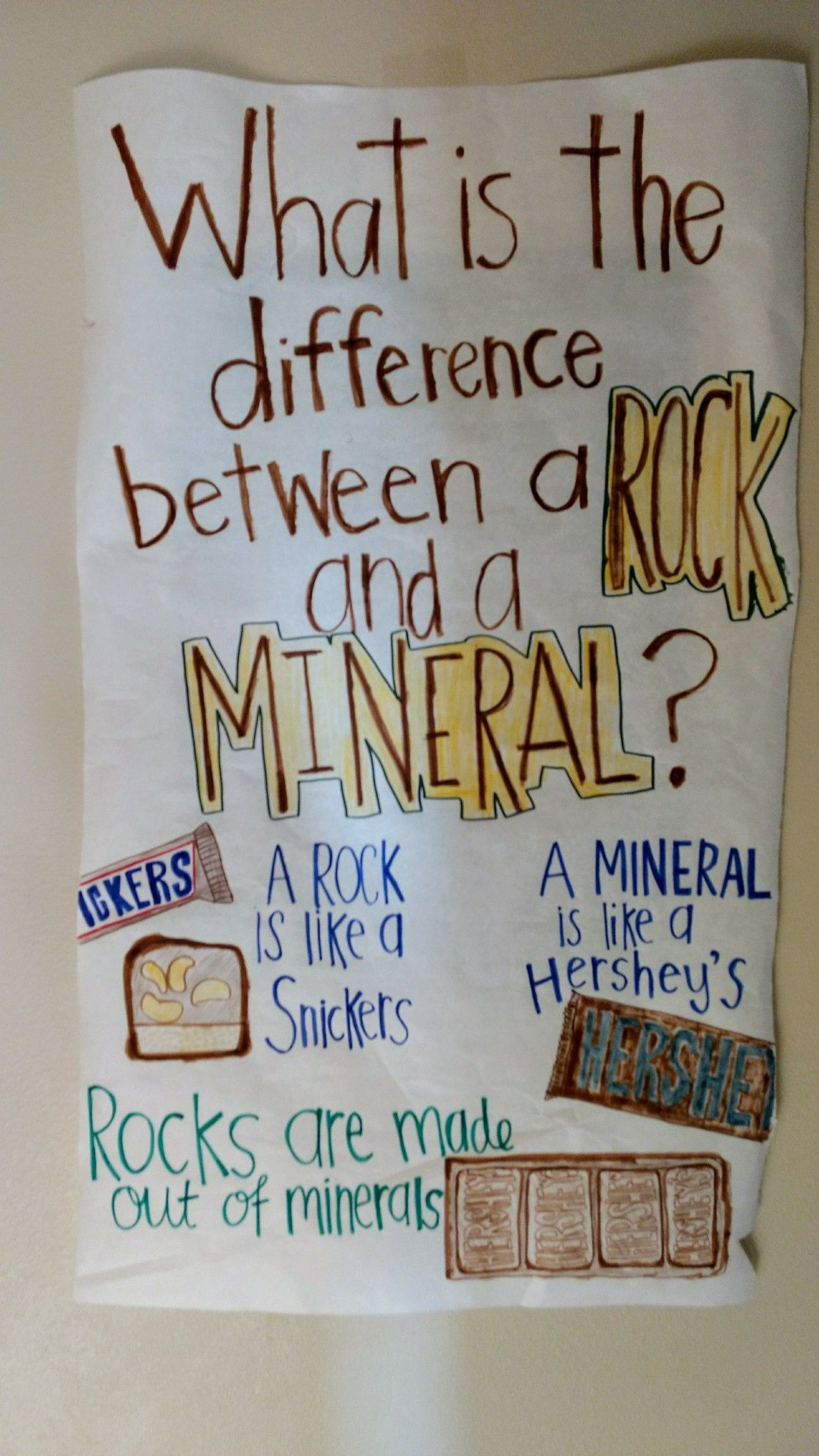 Hershey S Vs Snickers The Difference Between A Rock And