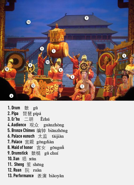 Ever wanted to know the names of those rare Chinese musical instruments in an opera performance? Here you are!