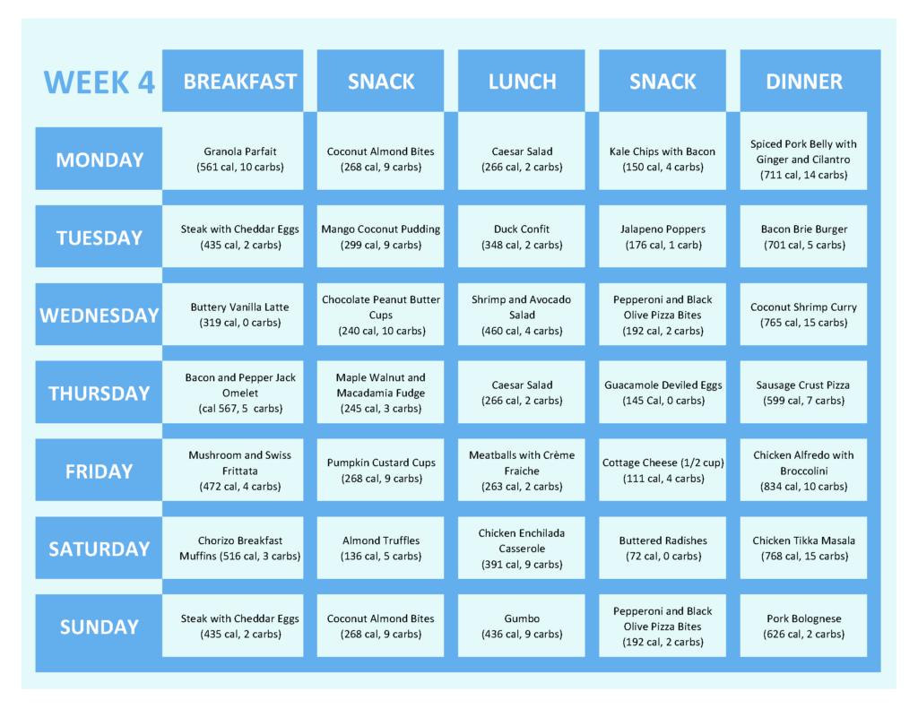 ketogenic meal plans 2000 calories week 4 ketogenic meal. Black Bedroom Furniture Sets. Home Design Ideas