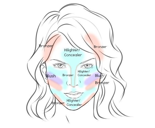 Very helpful i could never seem to get contour down make up how to contour face for wedding with labels ccuart Choice Image