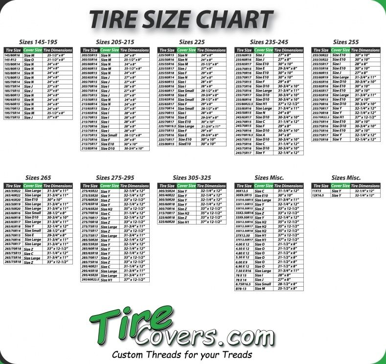 Winter Tire Conversion Chart >> Tire Rack Size Chart | Cosmecol