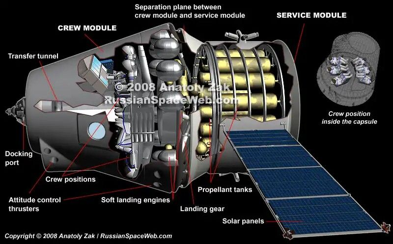 Pin by The News Channel on Sky and Space | Spacecraft, Space
