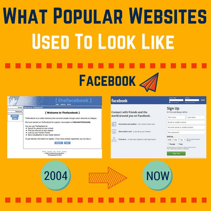 What your favourite websites used to look like The New