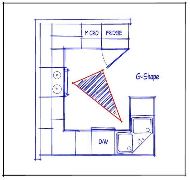 L Shaped Kitchen Floor Plans With Island: Great U Shaped Kitchen With Peninsula #5