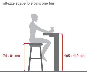 Sgabelli Per Bancone Cucina.Misure Sgabello Sgabelli Bancone Da Bar E Sgabelli Cucina