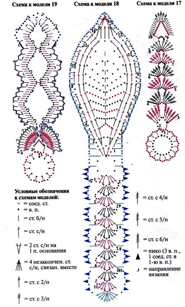 17 Ornate Lace Bookmarks To Crochet Crochet Pinterest