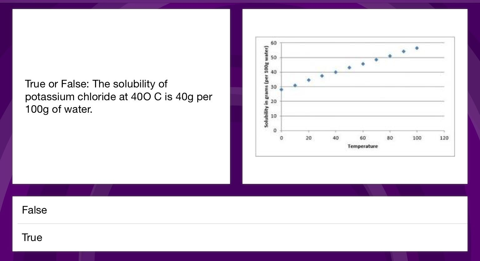 Pin by The Educationist on Numeracy in Science Solubility