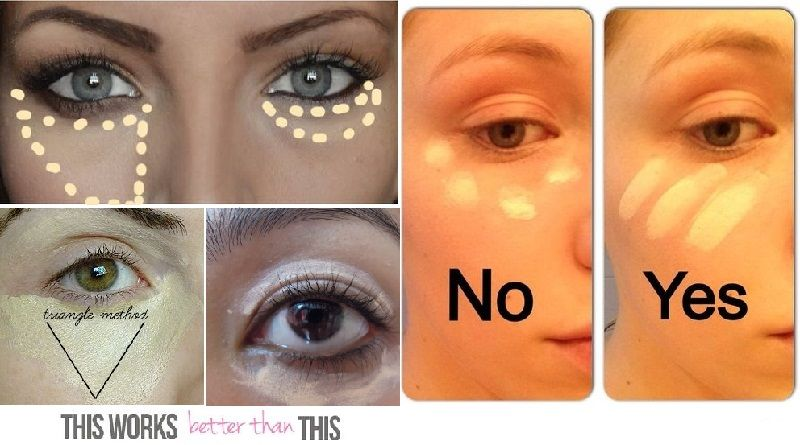 How to Properly Apply Under Eye Concealer (con immagini
