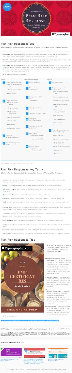 Pmp Certification Plan Risk Responses Based On Pmbok Guide 6th