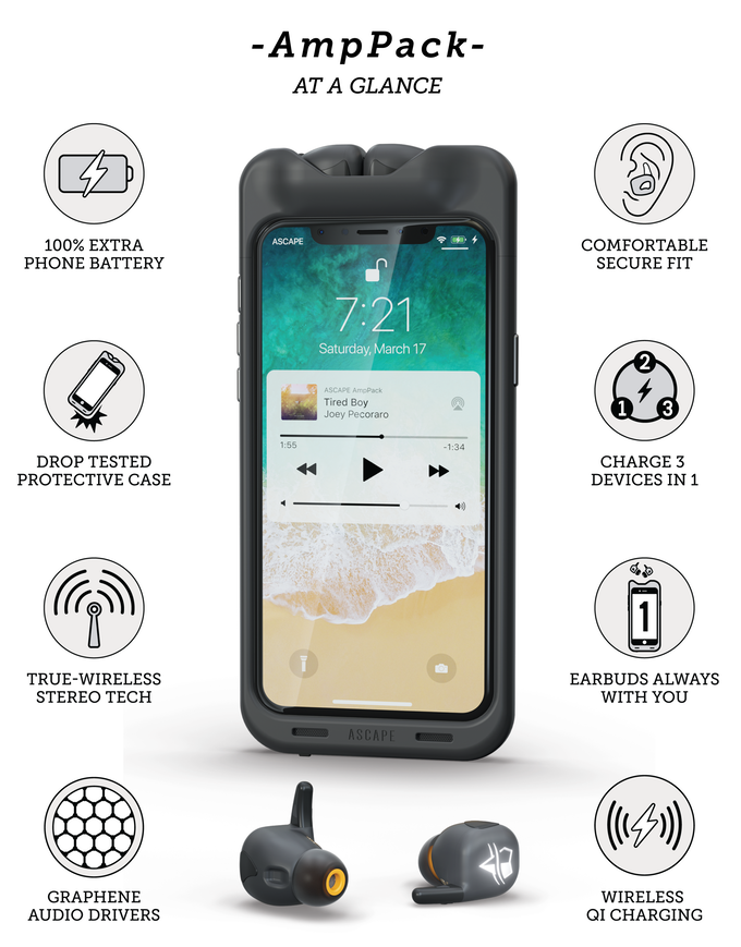 AmpPack - Wireless Graphene Earbuds & Battery Phone Case by