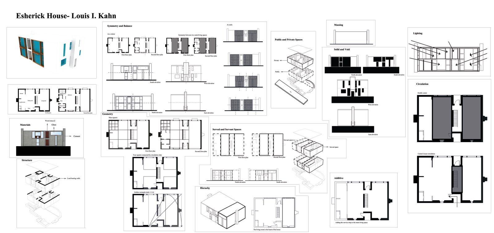 Pin by mayisha tasnim moury on project | Pinterest | Esherick house ...