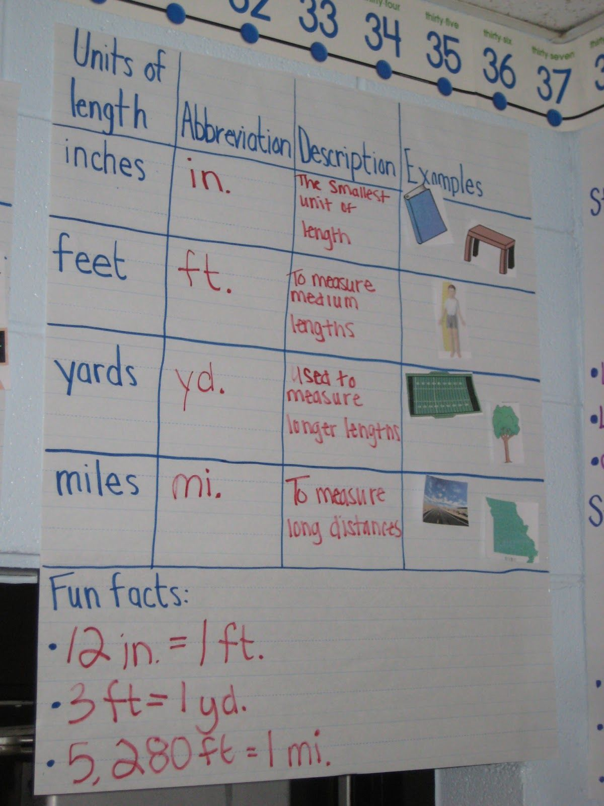 Math Workshop Adventures Shares Time I Like How She Adds Visual Examples Amp Other Measurement