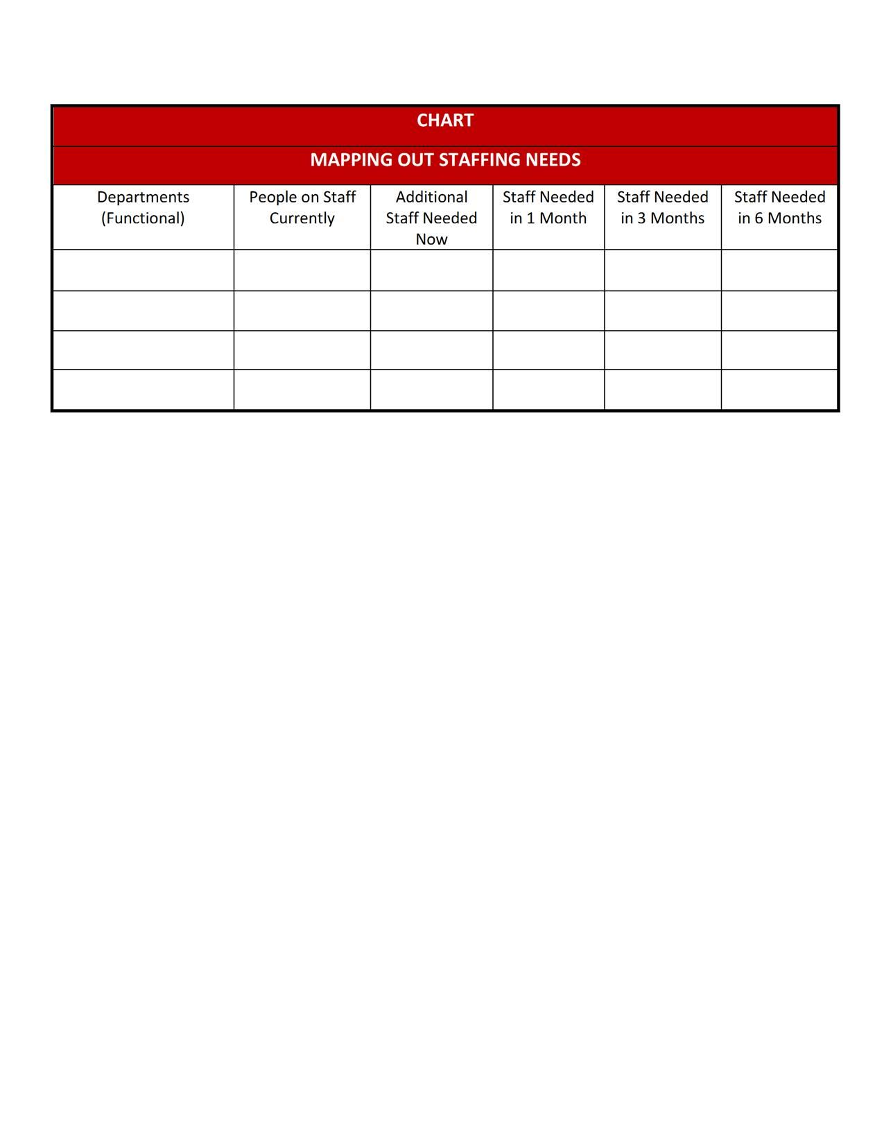 Form Chart Mapping Out Staffing Needs  Human Resource