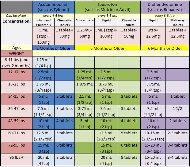 Infant fever chart also mersnoforum rh