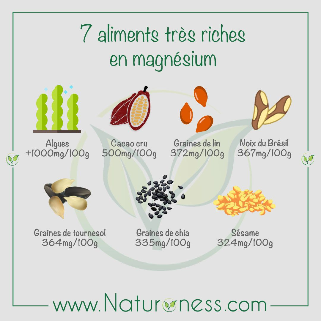 Les sources de magnésium - Aliments riches en potassium..