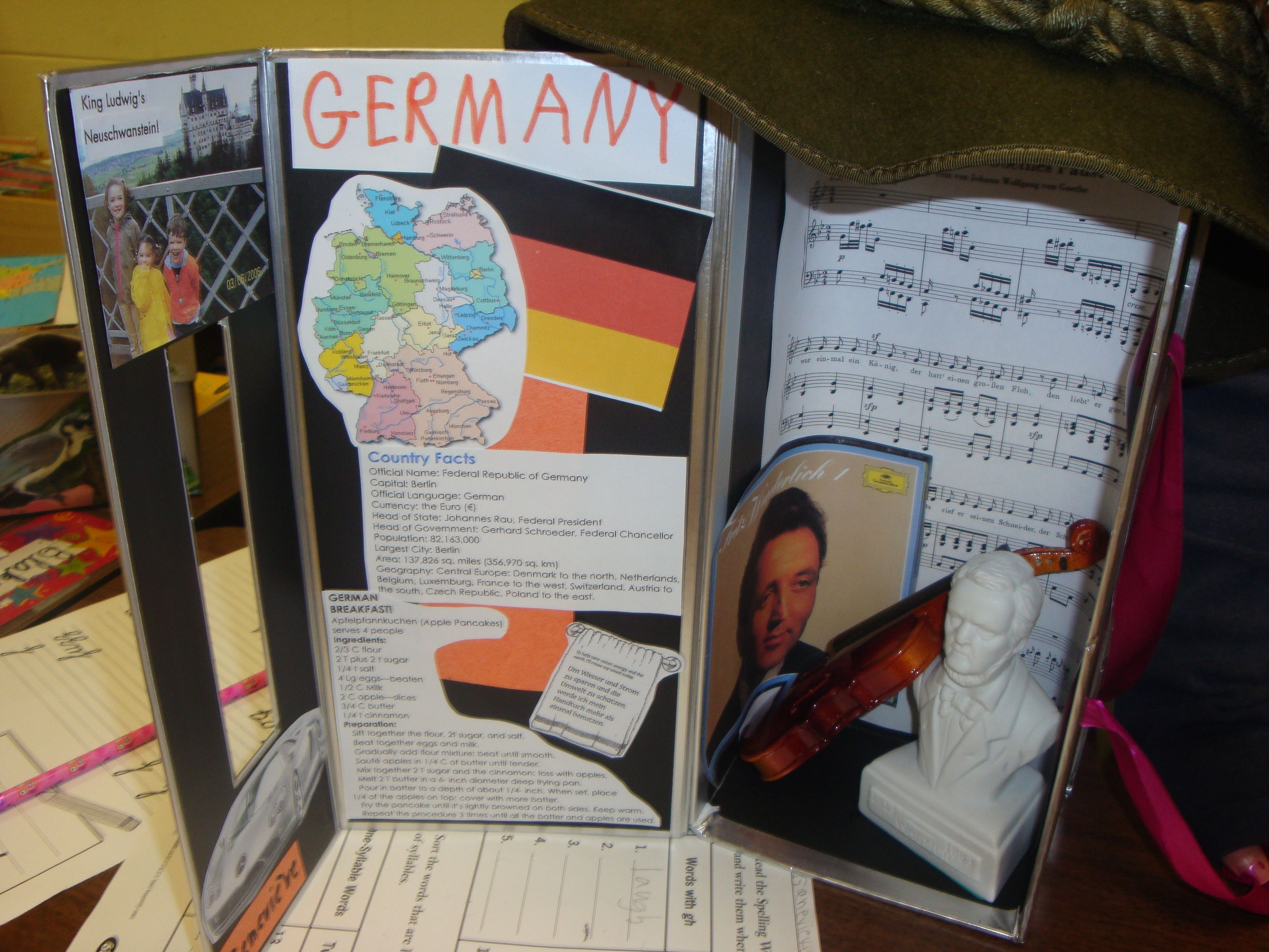 Students in my class created culture boxes to represent a particular country. This student did Germany!