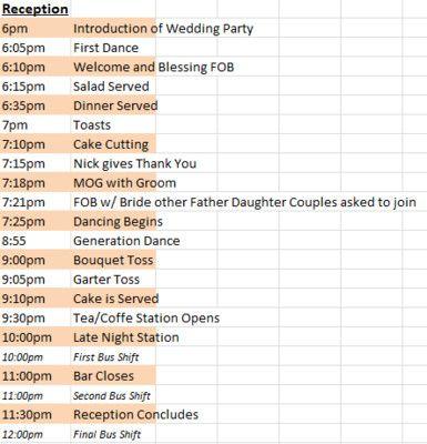 Image result for wedding ceremony timeline | My Dream Wedding ...