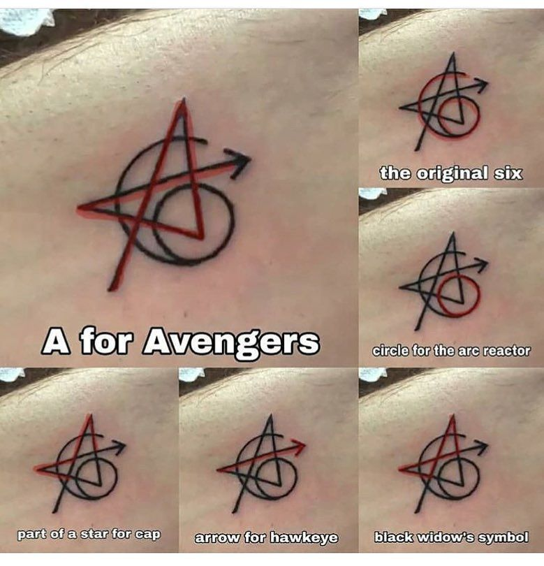 What About Thor And Hulk Avengers Tattoo Marvel Tattoos Avengers