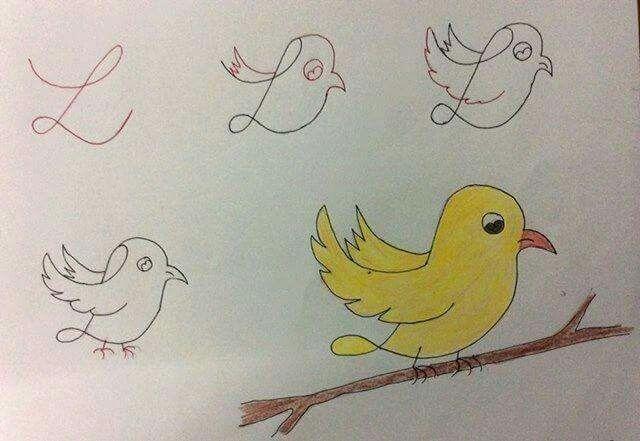 Daldaki Kus Cizim Egitimleri Cizimler Drawing Lessons