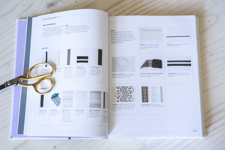 Book Club Sewing For Fashion Designers Sewing Fashion Design Design