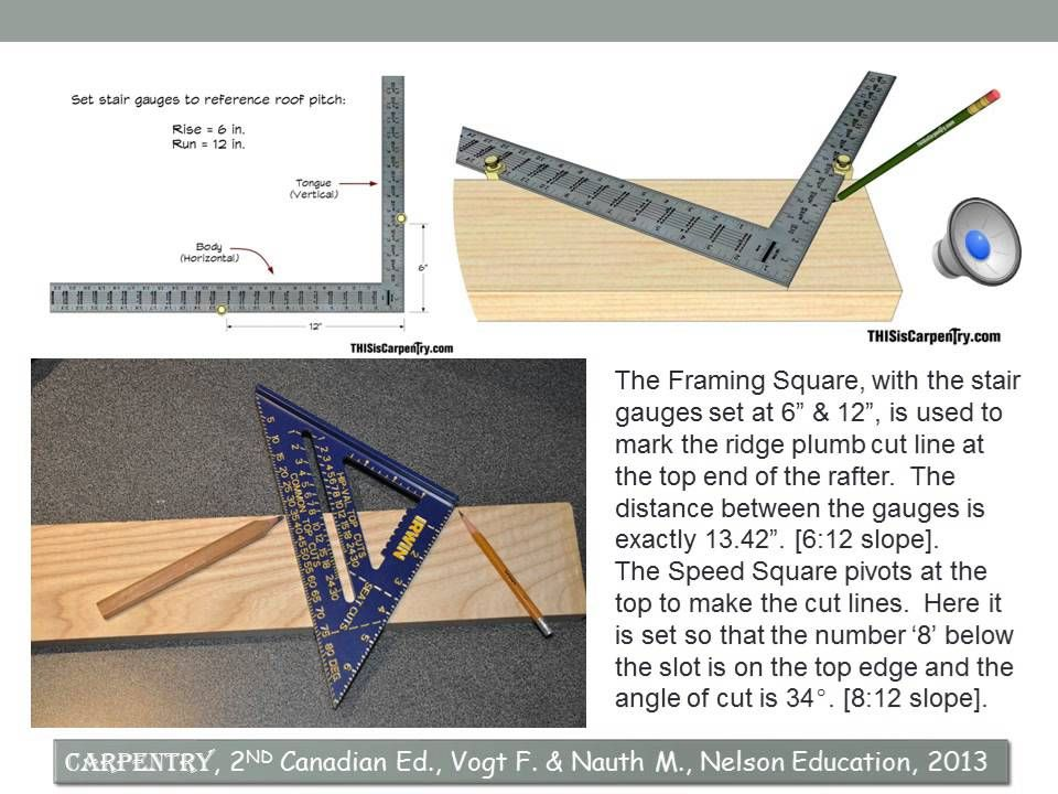How To Determine Roof Pitch Pitched Roof Building A Shed Roof Dormer Roof