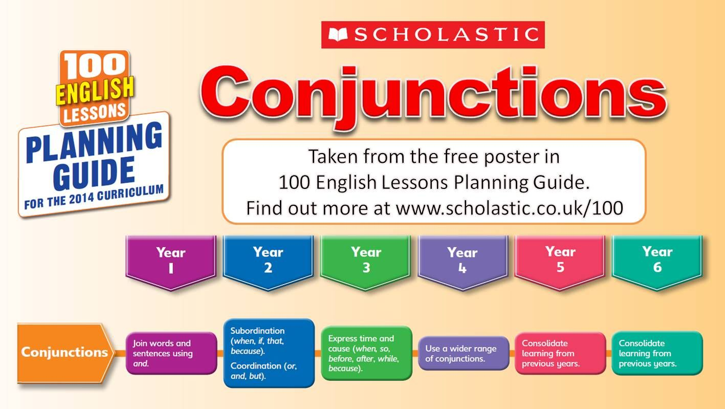 Pin On Scholastic 100 English Lessons