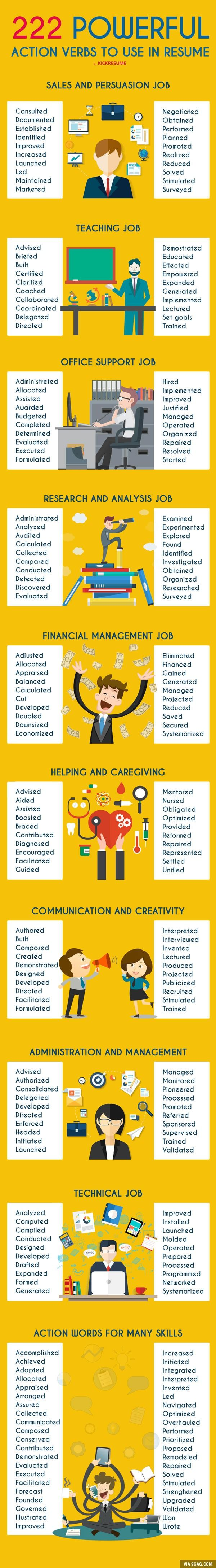 Resume Cheat Sheet 222 Action Verbs To Use In Your New Resume Fun