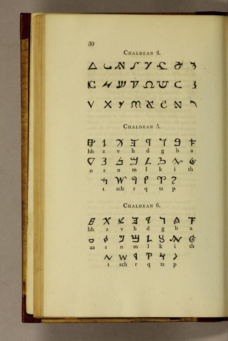 Pantographia By Edmund Fry Chaldean Alphabets Various Magical