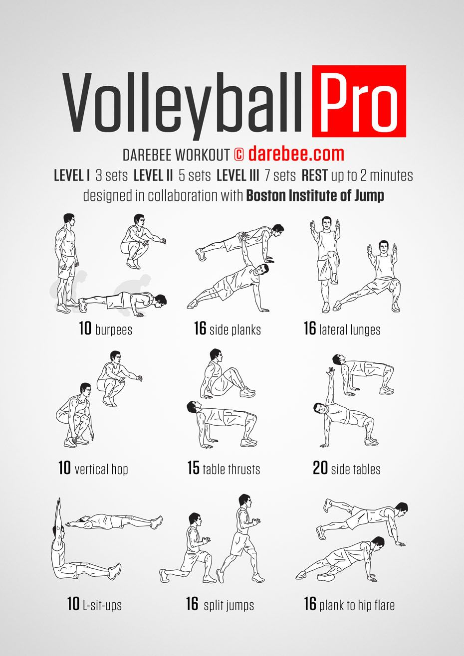 Volleyball Pro Workout Volleyball Workouts Volleyball Conditioning Volleyball Training