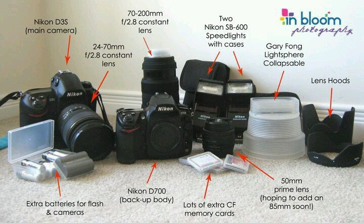 Must Haves To Photograph Weddings Fun Wedding Photography Wedding Photography Tips Photography Tips