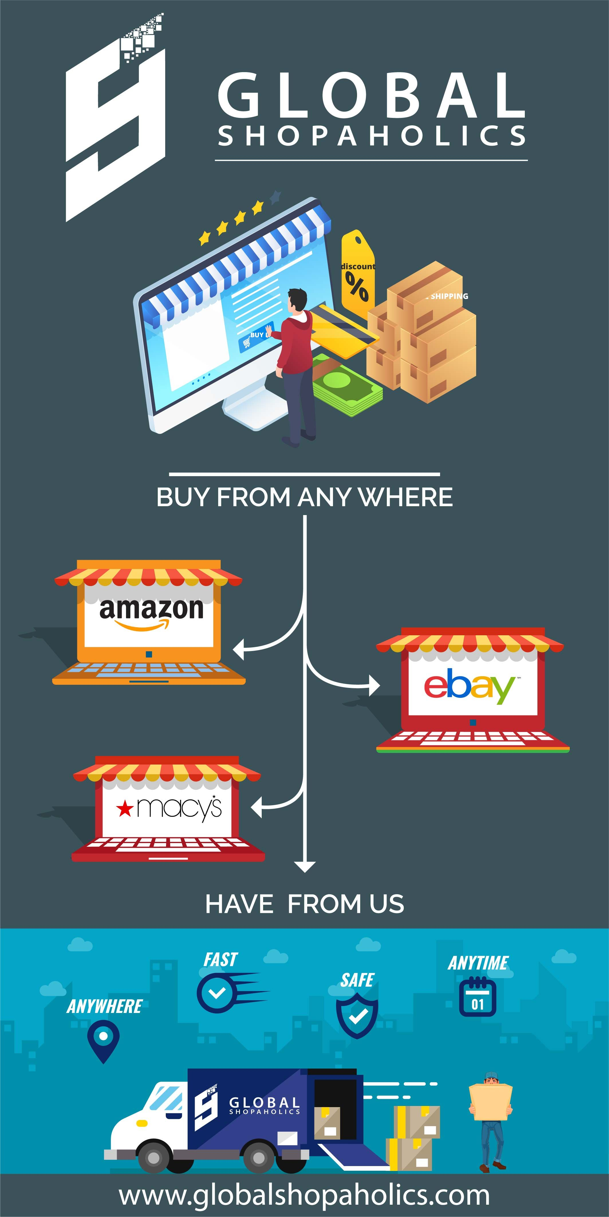 Buy from anywhere and get free us addresses of