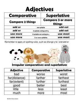 Combining Worksheets In Excel Comparative Superlative Maths Worksheets For 6 Year Olds Word with Language Arts 2nd Grade Worksheets Pdf Adjectives Comparative Superlative Economics Worksheet Answers
