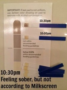 Testing Breast Milk for Alcohol: An Experiment Using
