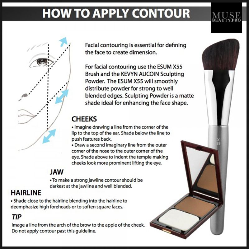 Define And Enhance Facial Features With A Contouring Powder And Brush. Add  Definition Along The Hairline, Under The Cheek Bone, And Along The Jaw To  Create ...