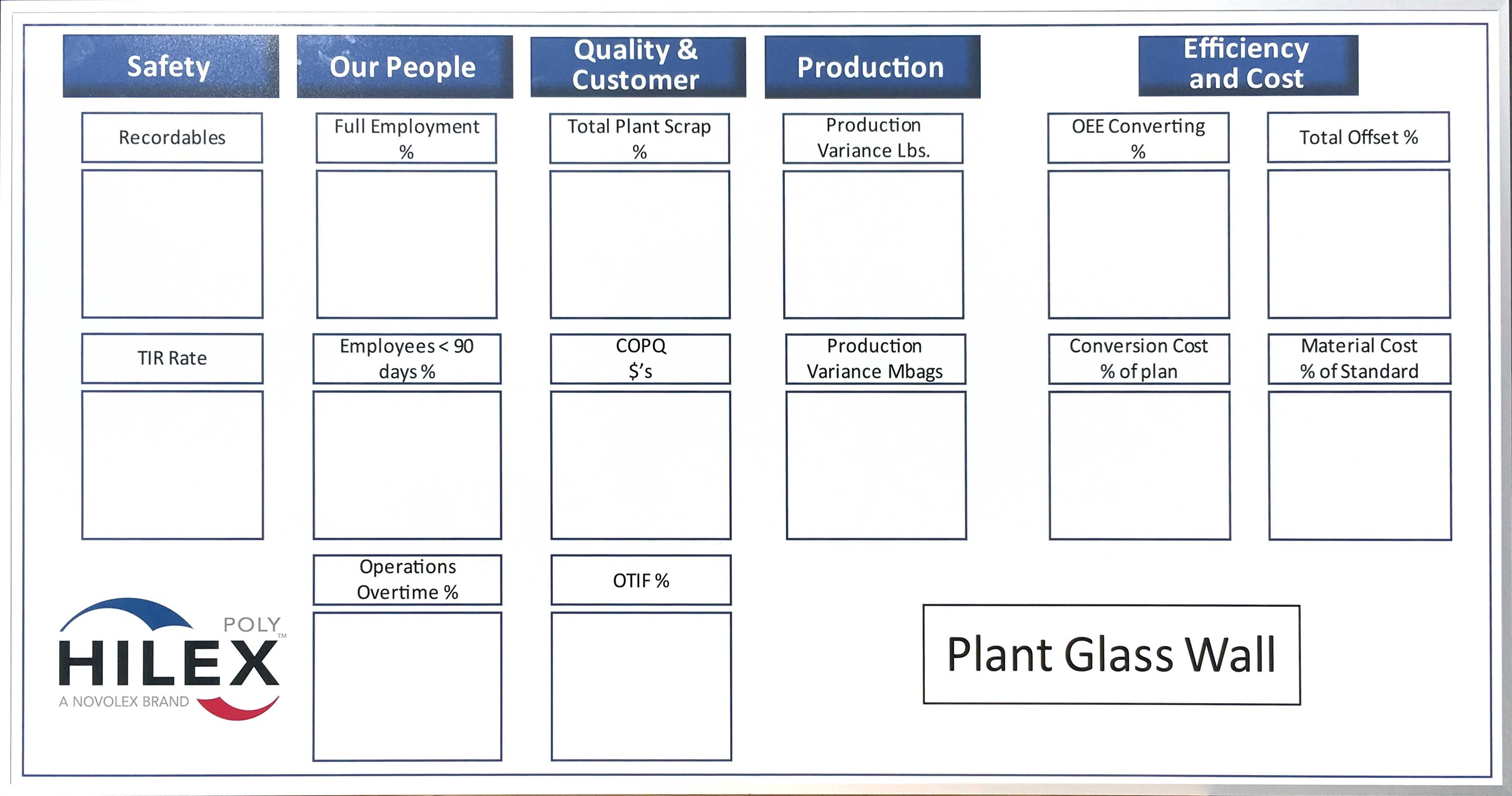 Productivity Board For A Manufacturing Company 96 W X 48 H Keep