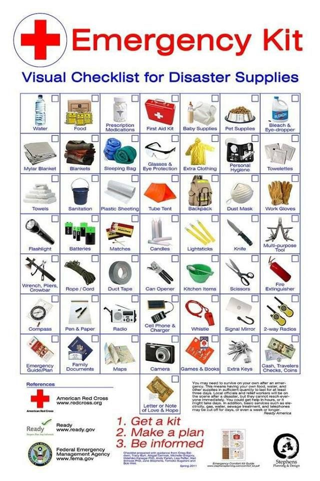 Emergency Kit Checklist | Ready for the zombie apocalypse ...