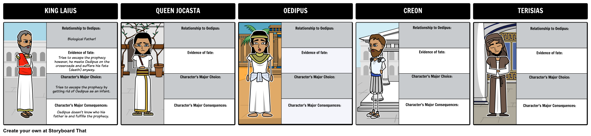 characterization of oedipus in sophocles oedipus rex Oedipus rex – characterization this essay will illustrate the types of characters  depicted in sophocles' tragic drama, oedipus rex, whether static or dynamic,.