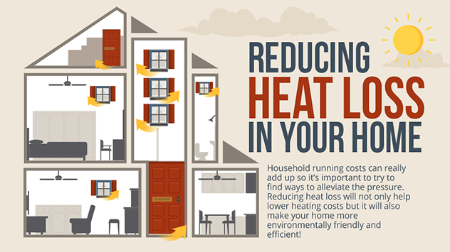 How to Prevent Heat Loss at Home Remodeled campers