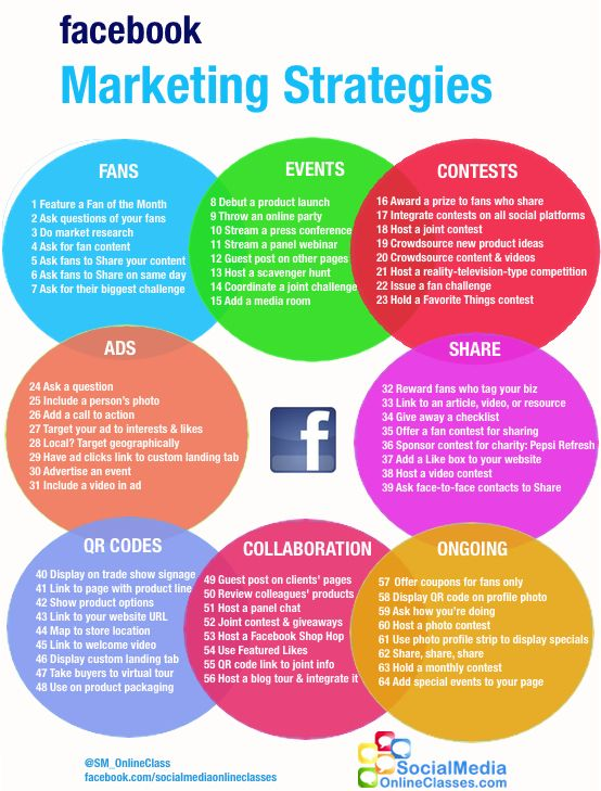 facebook marketing strategies infographic repinned by