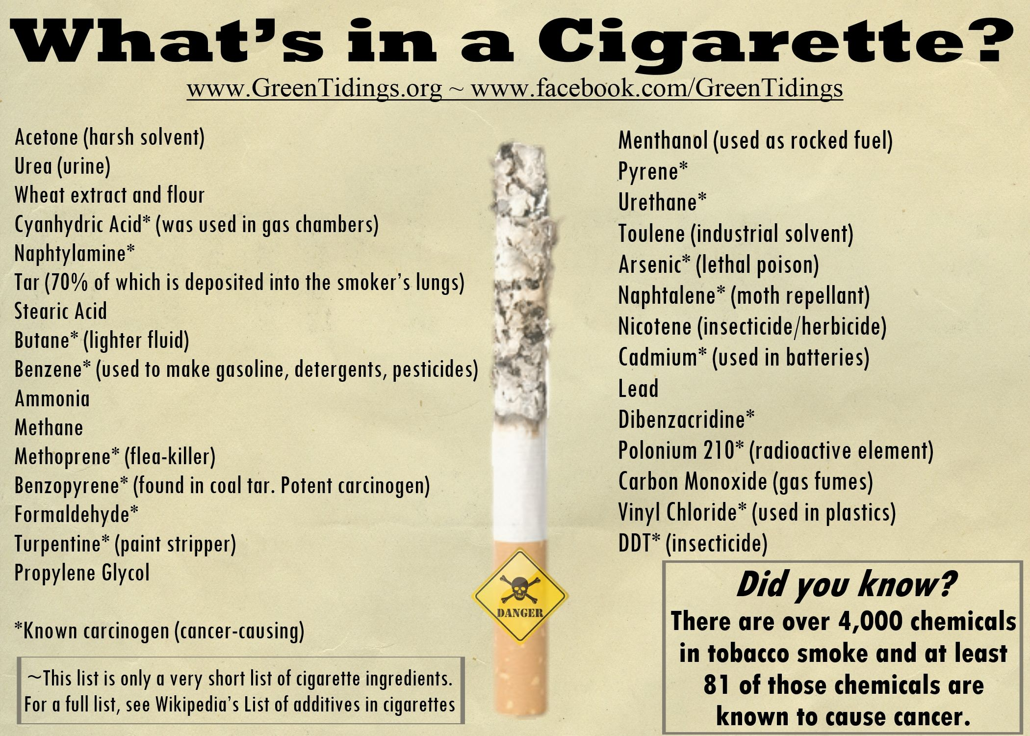 What's in a Cigarette? (Ingredients)   Green Tidings- Natural ...
