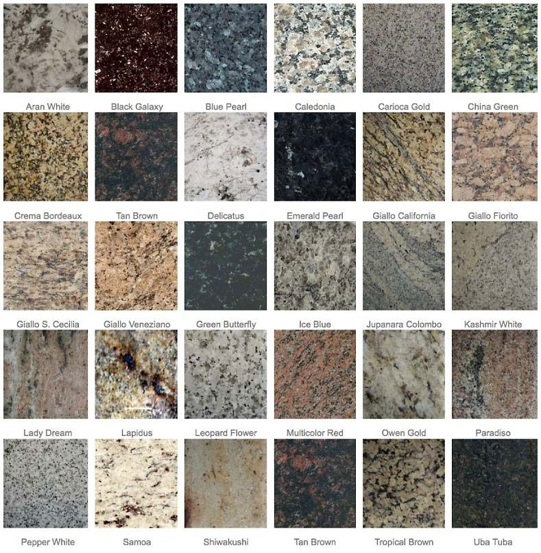 Some Diffe Samples Of Granite The