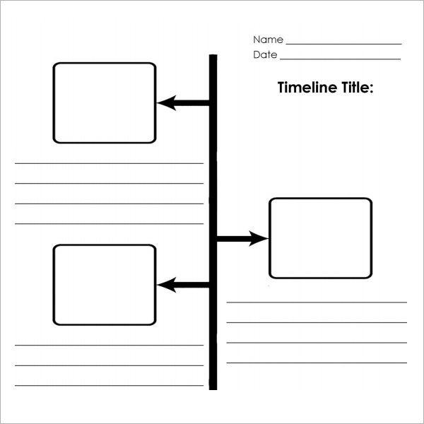 Timeline Template For Student Sample Blank Timeline Template Sample