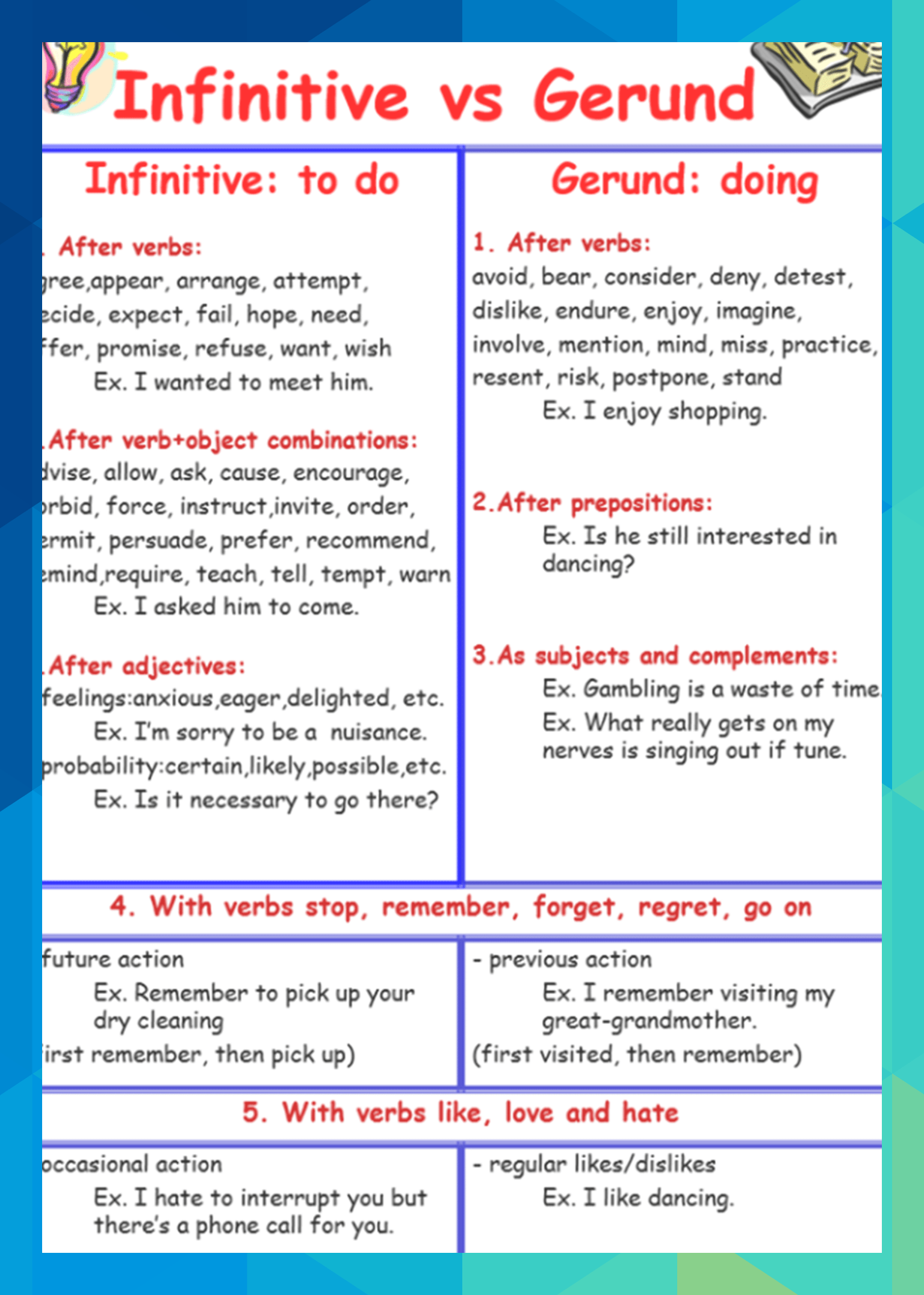 Gerunds And Infinitives Are Sometimes Referred To As Verb