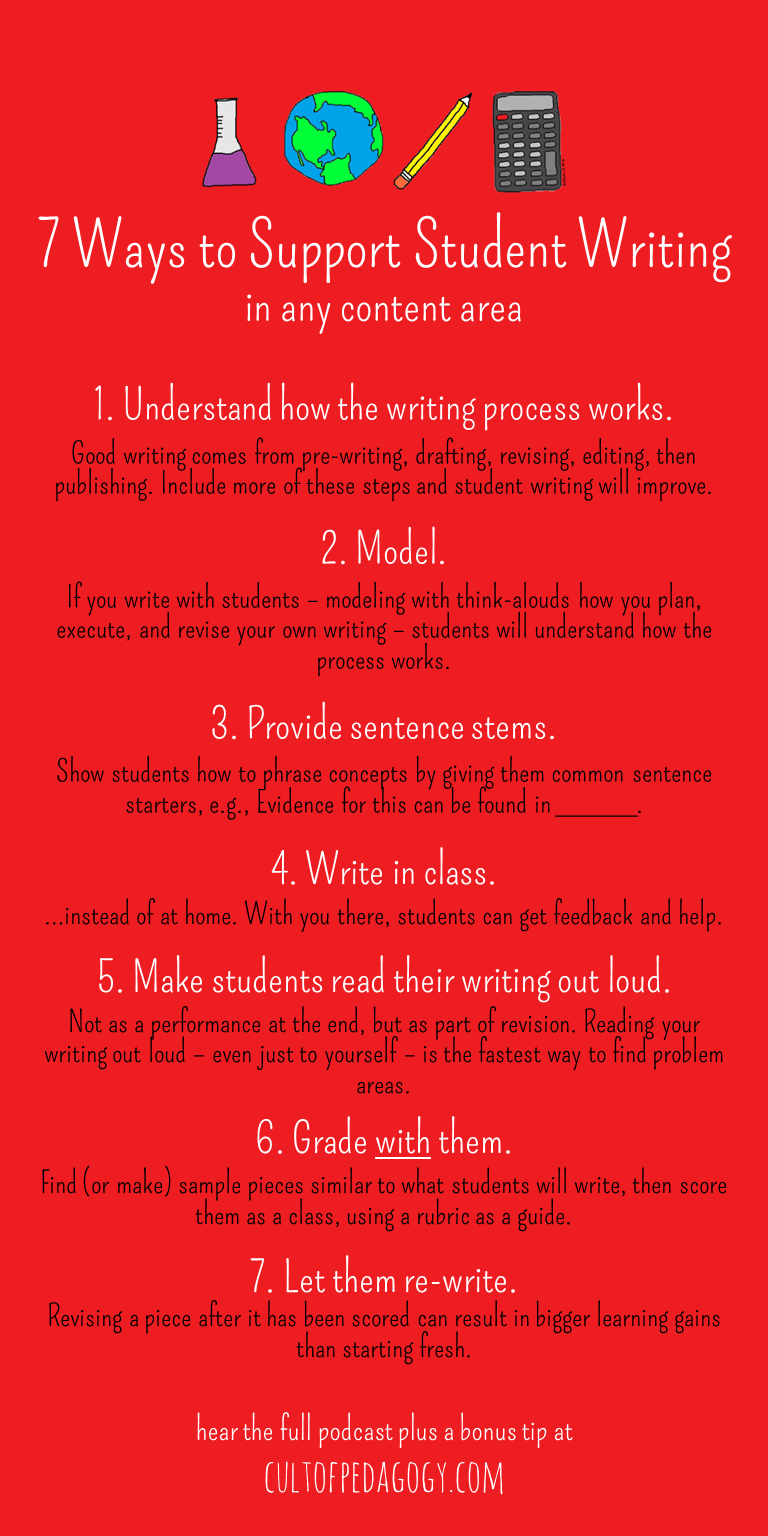 7 Easy Ways to Support Student Writing in Any Content Area | Writing